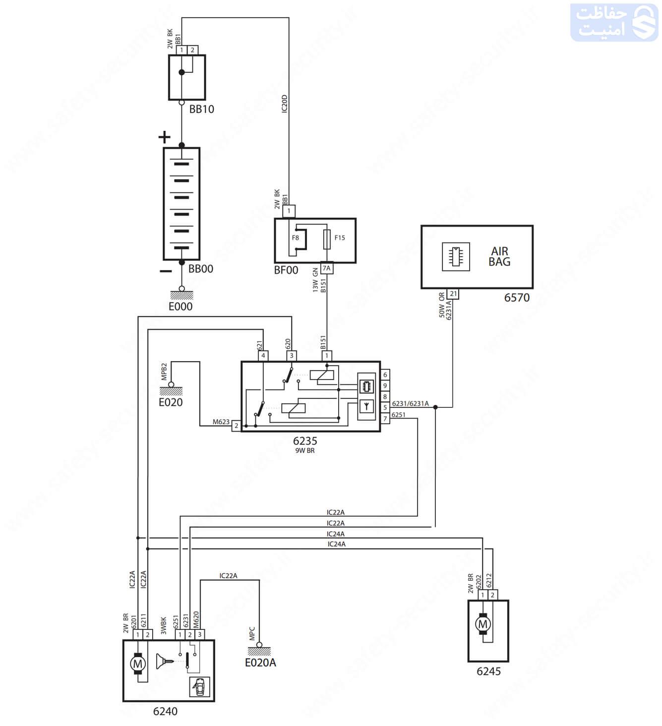 نقشه قفل مرکزی آریسان