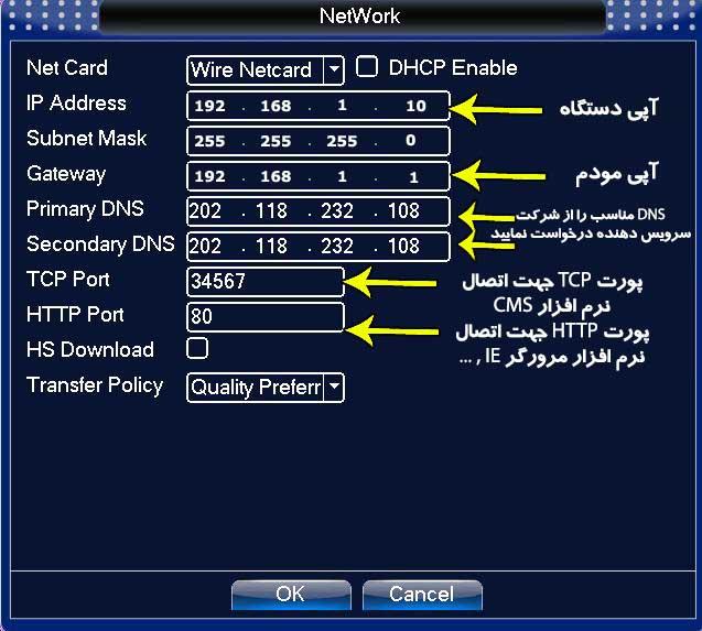 IP Static