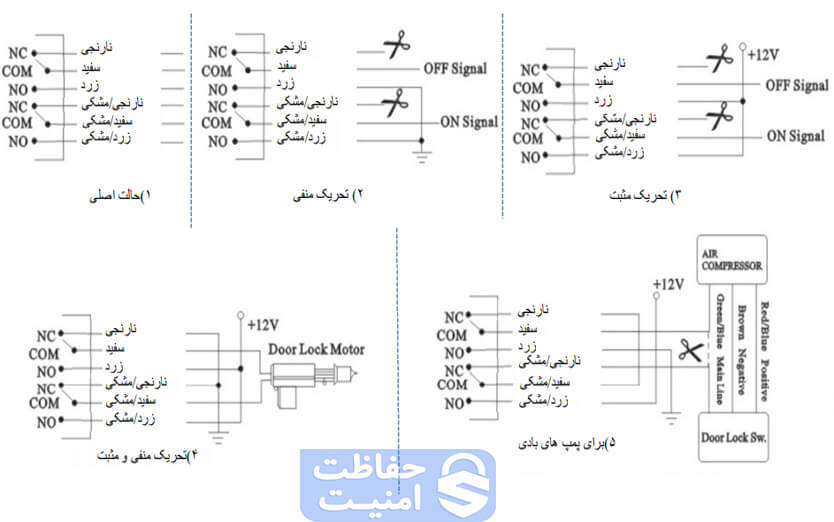 plc-wiring diagram